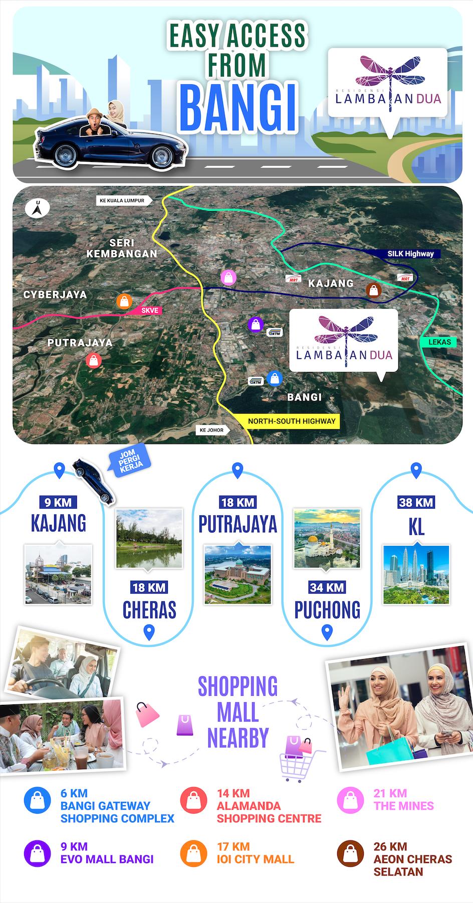 bangi route map